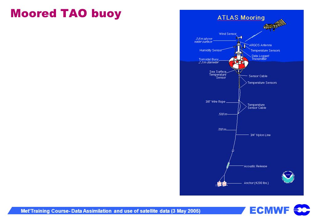 ECMWF MetTraining Course- Data Assimilation and use of satellite data (3 May 2005) Moored TAO buoy