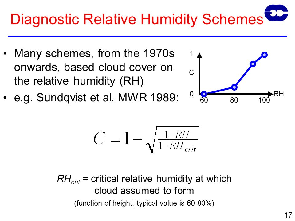 17 Diagnostic Relative Humidity Schemes Many schemes, from the 1970s onwards, based cloud cover on the relative humidity (RH) e.g.
