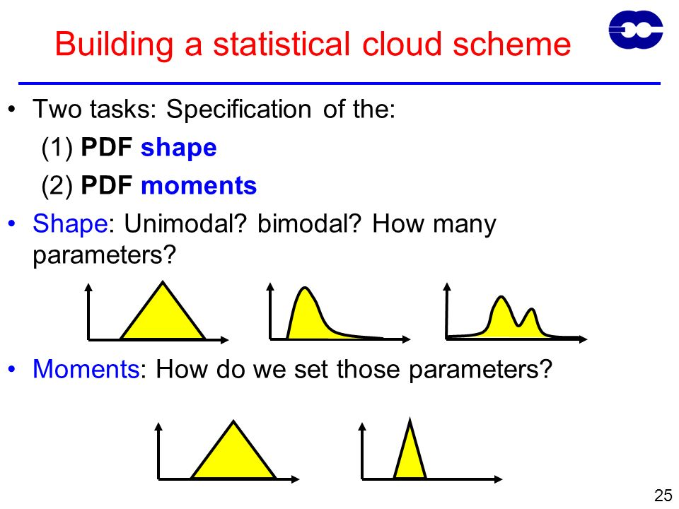 25 Building a statistical cloud scheme Two tasks: Specification of the: (1) PDF shape (2) PDF moments Shape: Unimodal.