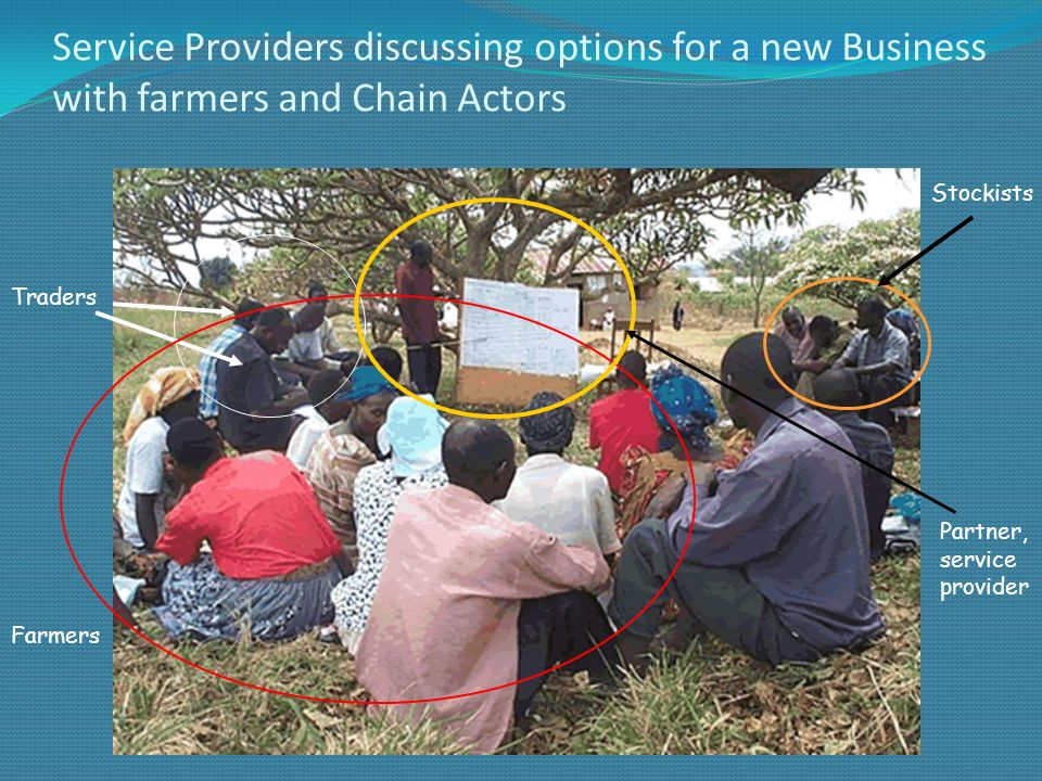 Service Providers discussing options for a new Business with farmers and Chain Actors Traders Stockists Farmers Partner, service provider