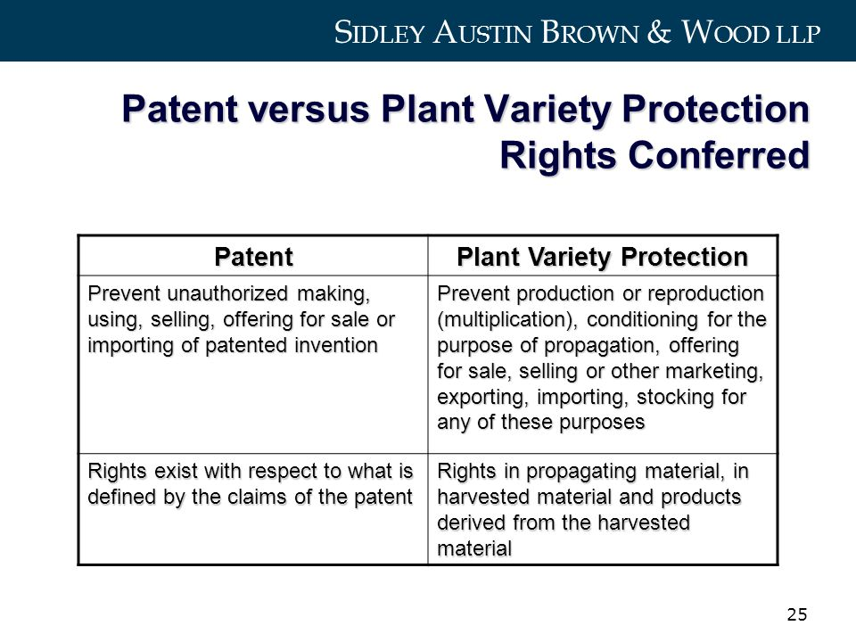 S IDLEY A USTIN B ROWN & W OOD LLP 25 Patent versus Plant Variety Protection Rights Conferred Patent Plant Variety Protection Prevent unauthorized making, using, selling, offering for sale or importing of patented invention Prevent production or reproduction (multiplication), conditioning for the purpose of propagation, offering for sale, selling or other marketing, exporting, importing, stocking for any of these purposes Rights exist with respect to what is defined by the claims of the patent Rights in propagating material, in harvested material and products derived from the harvested material