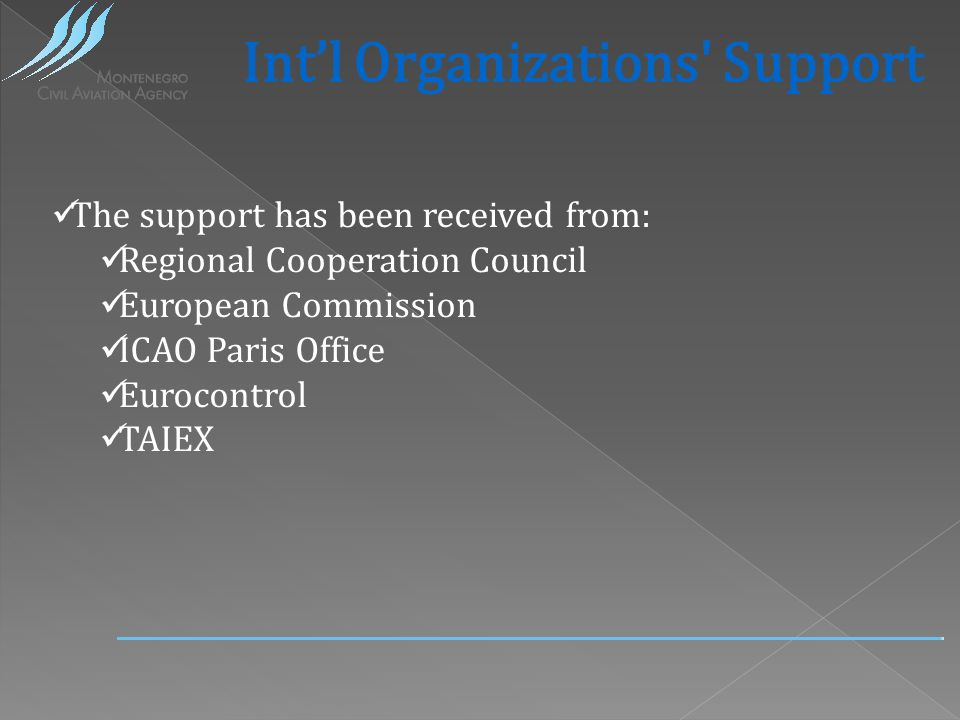 Intl Organizations Support The support has been received from: Regional Cooperation Council European Commission ICAO Paris Office Eurocontrol TAIEX
