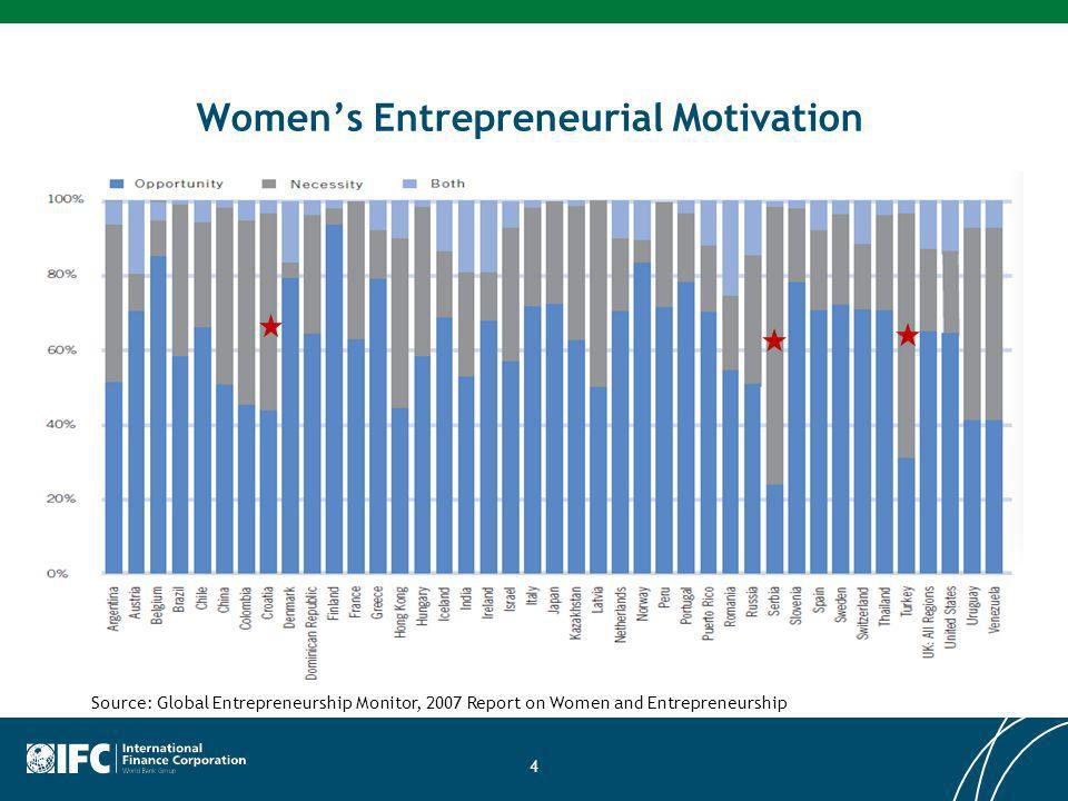 Womens Entrepreneurial Motivation 4 Source: Global Entrepreneurship Monitor, 2007 Report on Women and Entrepreneurship