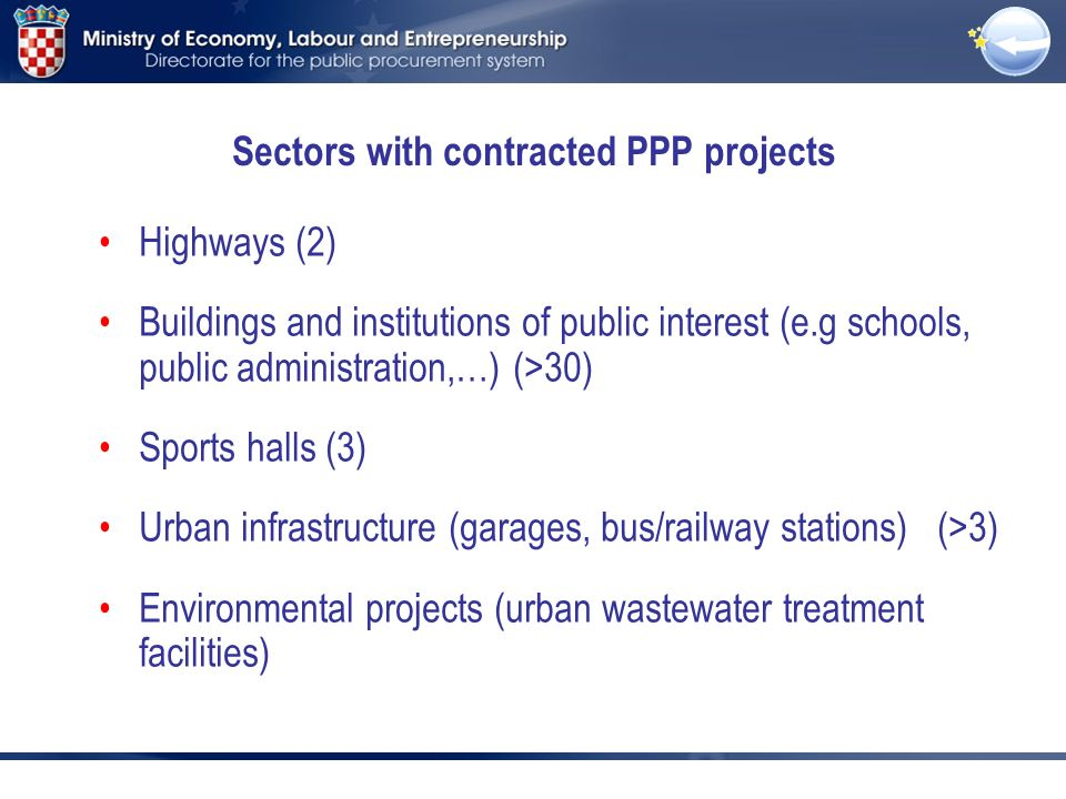 Sectors with contracted PPP projects Highways (2) Buildings and institutions of public interest (e.g schools, public administration,…) (>30) Sports halls (3) Urban infrastructure (garages, bus/railway stations) (>3) Environmental projects (urban wastewater treatment facilities)