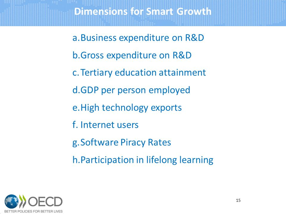 a.Business expenditure on R&D b.Gross expenditure on R&D c.Tertiary education attainment d.GDP per person employed e.High technology exports f.Internet users g.Software Piracy Rates h.Participation in lifelong learning Dimensions for Smart Growth 15