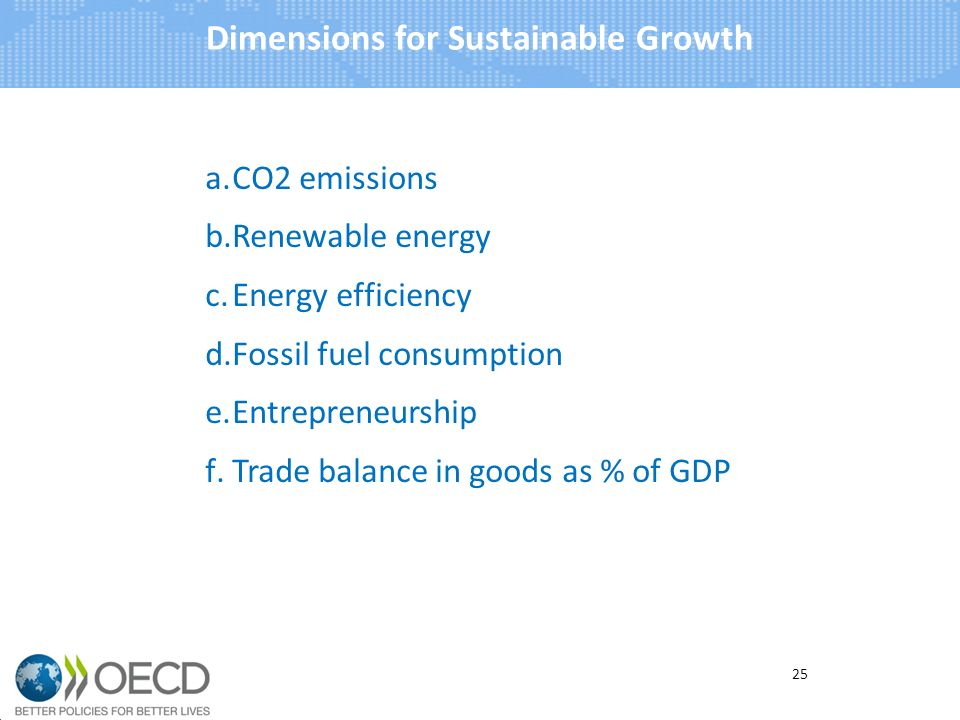 a.CO2 emissions b.Renewable energy c.Energy efficiency d.Fossil fuel consumption e.Entrepreneurship f.Trade balance in goods as % of GDP Dimensions for Sustainable Growth 25
