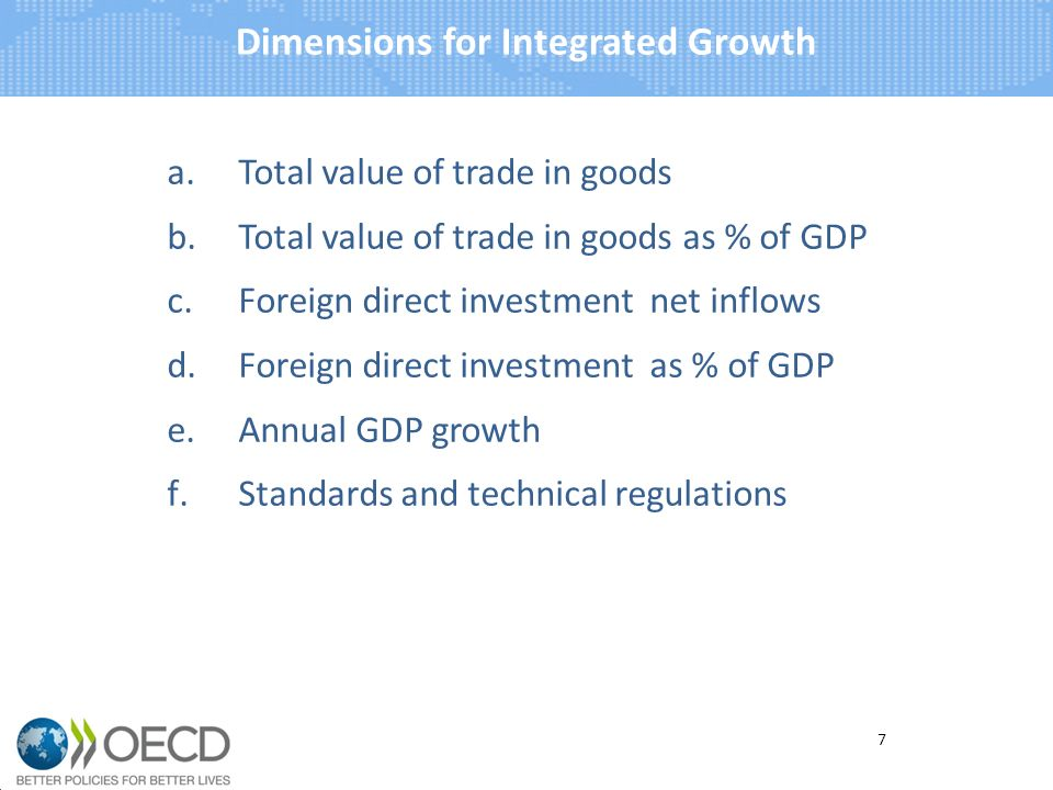 Dimensions for Integrated Growth 7 a.Total value of trade in goods b.Total value of trade in goods as % of GDP c.Foreign direct investment net inflows d.Foreign direct investment as % of GDP e.Annual GDP growth f.Standards and technical regulations