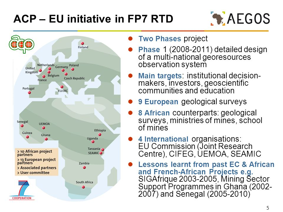 5 ACP – EU initiative in FP7 RTD Two Phases project Phase 1 (2008-2011) detailed design of a multi-national georesources observation system Main targets : institutional decision- makers, investors, geoscientific communities and education 9 European geological surveys 8 African counterparts: geological surveys, ministries of mines, school of mines 4 International organisations: EU Commission (Joint Research Centre), CIFEG, UEMOA, SEAMIC Lessons learnt from past EC & African and French-African Projects e.g.