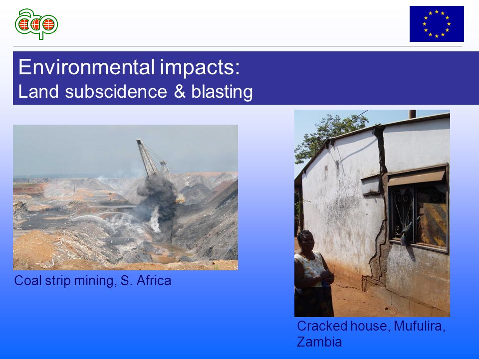 Environmental impacts: Land subscidence & blasting Coal strip mining, S.