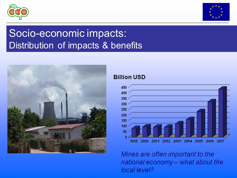 Socio-economic impacts: Distribution of impacts & benefits Billion USD Mines are often important to the national economy – what about the local level