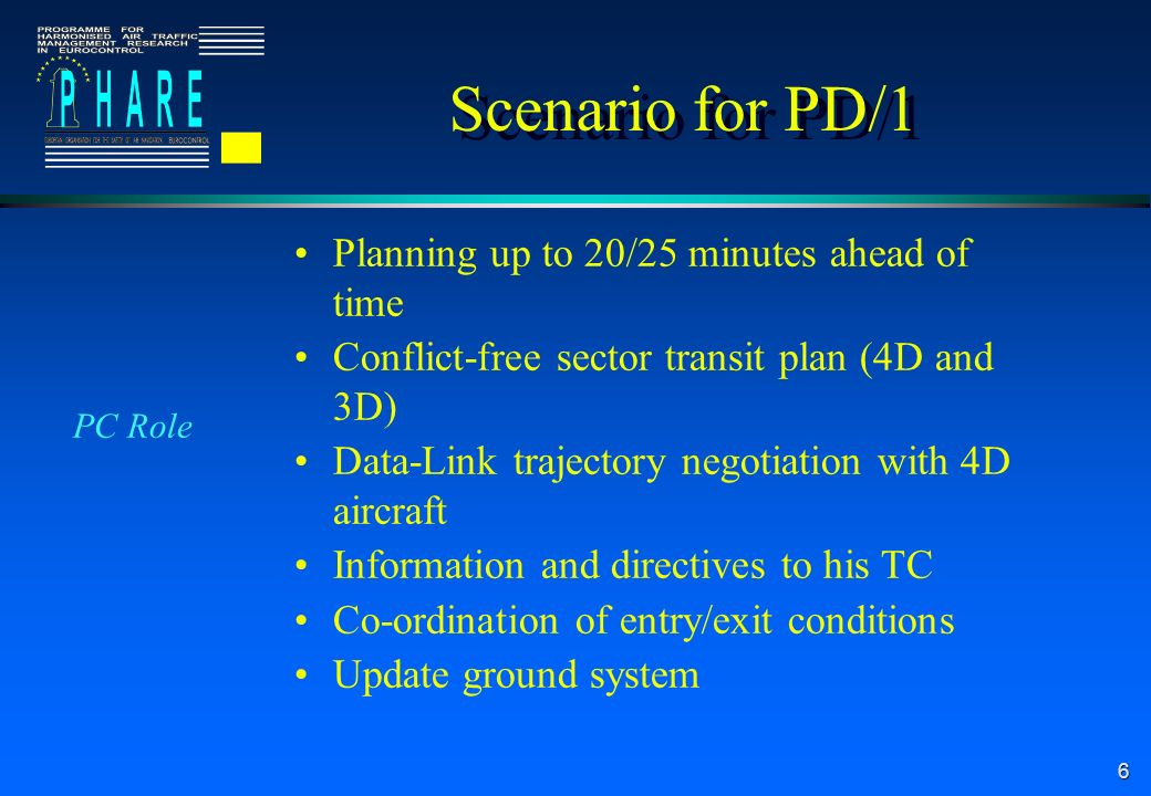 6 Scenario for PD/1 Planning up to 20/25 minutes ahead of time Conflict-free sector transit plan (4D and 3D) Data-Link trajectory negotiation with 4D aircraft Information and directives to his TC Co-ordination of entry/exit conditions Update ground system PC Role