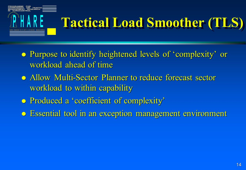 14 Tactical Load Smoother (TLS) l Purpose to identify heightened levels of complexity or workload ahead of time l Allow Multi-Sector Planner to reduce forecast sector workload to within capability l Produced a coefficient of complexity l Essential tool in an exception management environment l Purpose to identify heightened levels of complexity or workload ahead of time l Allow Multi-Sector Planner to reduce forecast sector workload to within capability l Produced a coefficient of complexity l Essential tool in an exception management environment
