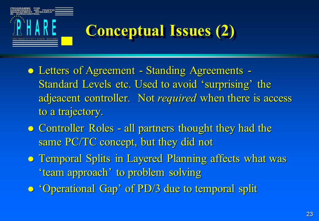 23 Conceptual Issues (2) l Letters of Agreement - Standing Agreements - Standard Levels etc.
