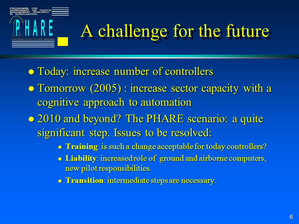 6 A challenge for the future l Today: increase number of controllers l Tomorrow (2005) : increase sector capacity with a cognitive approach to automation l 2010 and beyond.