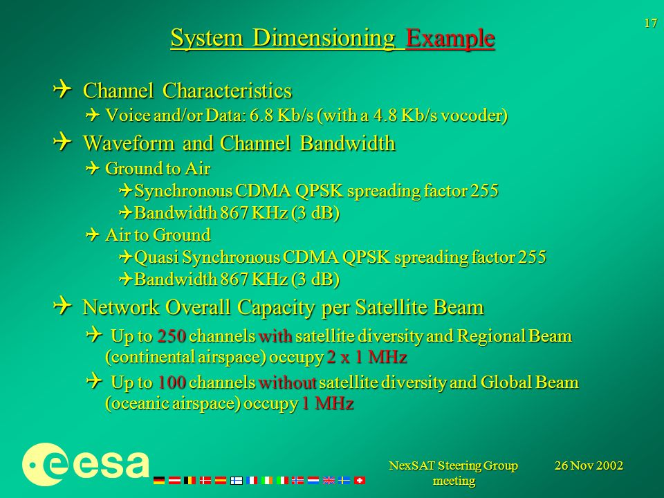 26 Nov 2002NexSAT Steering Group meeting 17 System Dimensioning Example Channel Characteristics Channel Characteristics Voice and/or Data: 6.8 Kb/s (with a 4.8 Kb/s vocoder) Voice and/or Data: 6.8 Kb/s (with a 4.8 Kb/s vocoder) Waveform and Channel Bandwidth Waveform and Channel Bandwidth Ground to Air Ground to Air Synchronous CDMA QPSK spreading factor 255 Synchronous CDMA QPSK spreading factor 255 Bandwidth 867 KHz (3 dB) Bandwidth 867 KHz (3 dB) Air to Ground Air to Ground Quasi Synchronous CDMA QPSK spreading factor 255 Quasi Synchronous CDMA QPSK spreading factor 255 Bandwidth 867 KHz (3 dB) Bandwidth 867 KHz (3 dB) Network Overall Capacity per Satellite Beam Network Overall Capacity per Satellite Beam Up to 250 channels with satellite diversity and Regional Beam (continental airspace) occupy 2 x 1 MHz Up to 250 channels with satellite diversity and Regional Beam (continental airspace) occupy 2 x 1 MHz Up to 100 channels without satellite diversity and Global Beam (oceanic airspace) occupy 1 MHz Up to 100 channels without satellite diversity and Global Beam (oceanic airspace) occupy 1 MHz