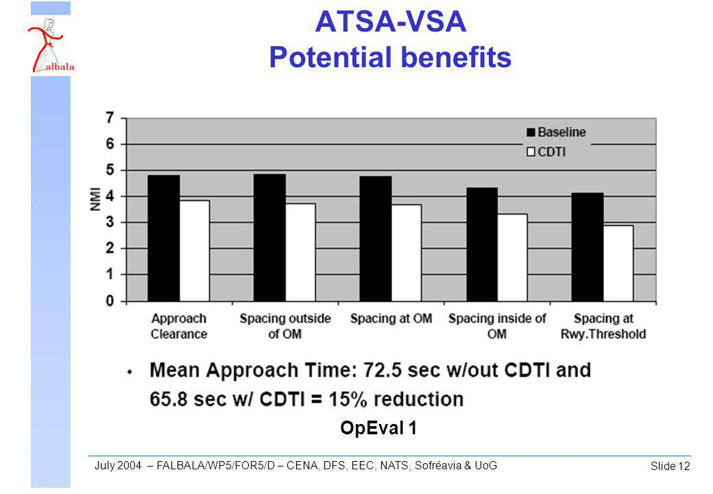 Slide 12 July 2004 – FALBALA/WP5/FOR5/D – CENA, DFS, EEC, NATS, Sofréavia & UoG ATSA-VSA Potential benefits OpEval 1