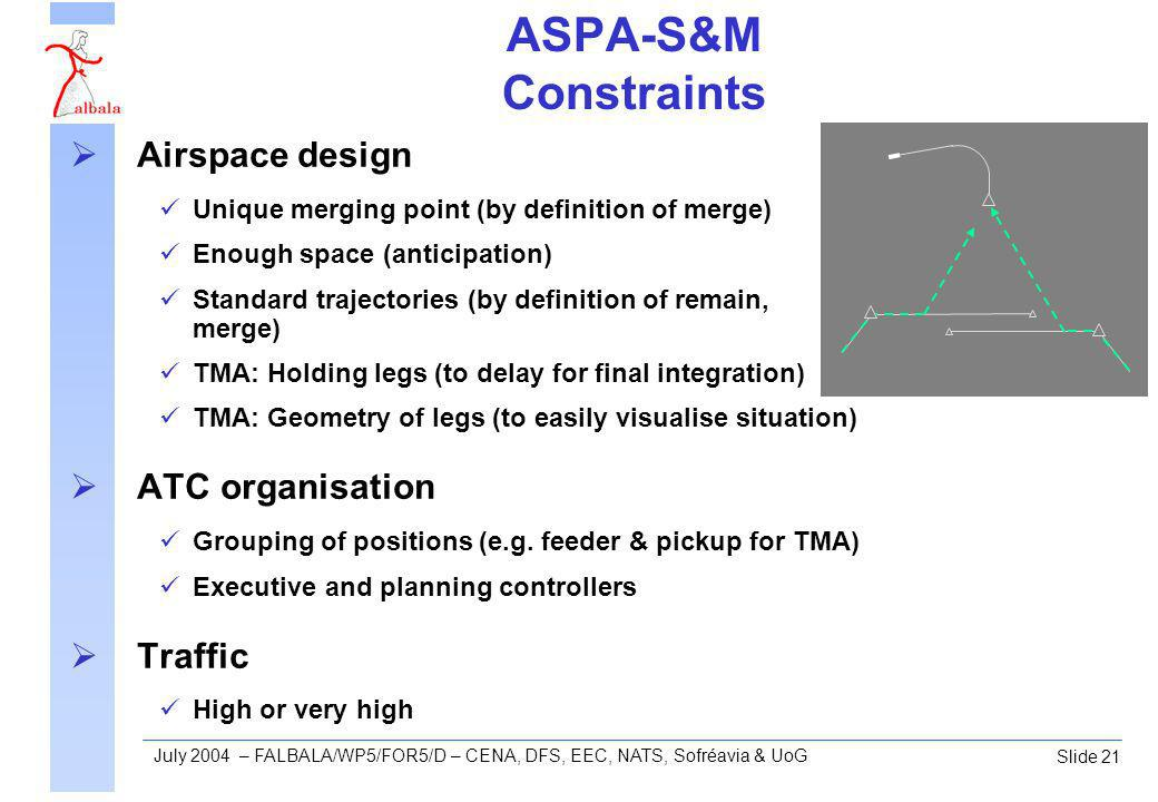 Slide 21 July 2004 – FALBALA/WP5/FOR5/D – CENA, DFS, EEC, NATS, Sofréavia & UoG ASPA-S&M Constraints Airspace design Unique merging point (by definition of merge) Enough space (anticipation) Standard trajectories (by definition of remain, merge) TMA: Holding legs (to delay for final integration) TMA: Geometry of legs (to easily visualise situation) ATC organisation Grouping of positions (e.g.