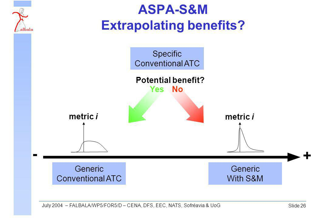 Slide 26 July 2004 – FALBALA/WP5/FOR5/D – CENA, DFS, EEC, NATS, Sofréavia & UoG ASPA-S&M Extrapolating benefits.