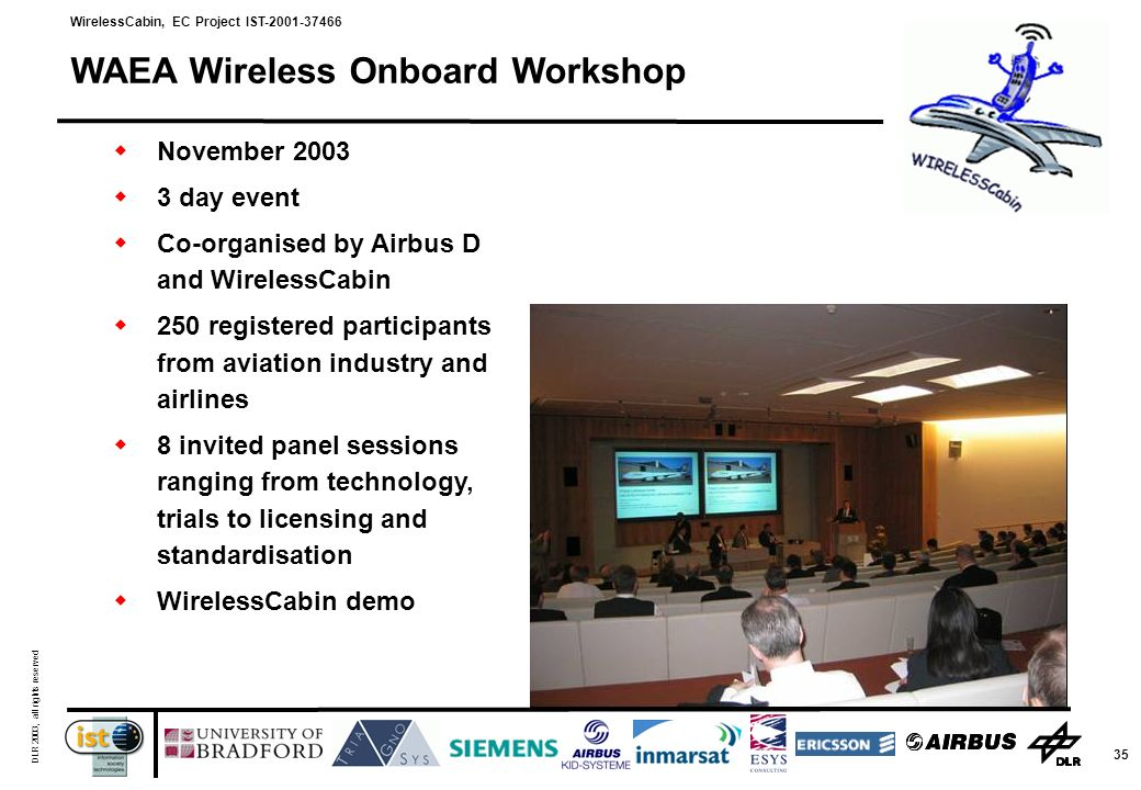 WirelessCabin, EC Project IST-2001-37466 DLR 2003, all rights reserved 35 November 2003 3 day event Co-organised by Airbus D and WirelessCabin 250 registered participants from aviation industry and airlines 8 invited panel sessions ranging from technology, trials to licensing and standardisation WirelessCabin demo WAEA Wireless Onboard Workshop