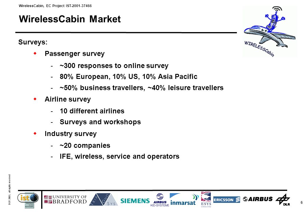 WirelessCabin, EC Project IST-2001-37466 DLR 2003, all rights reserved 6 Surveys: Passenger survey ­ ~300 responses to online survey ­ 80% European, 10% US, 10% Asia Pacific ­ ~50% business travellers, ~40% leisure travellers Airline survey ­ 10 different airlines ­ Surveys and workshops Industry survey ­ ~20 companies ­ IFE, wireless, service and operators WirelessCabin Market