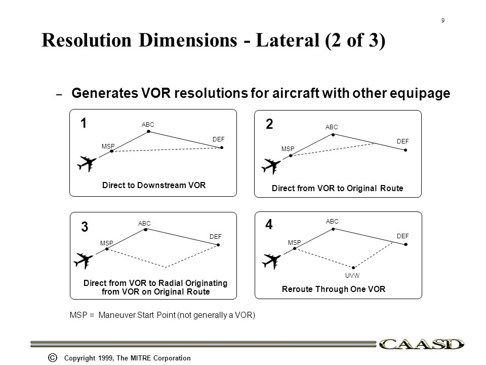9 Copyright 1999, The MITRE Corporation Resolution Dimensions - Lateral (2 of 3) – Generates VOR resolutions for aircraft with other equipage MSP = Maneuver Start Point (not generally a VOR) ABC DEF Direct to Downstream VOR MSP 1 ABC DEF Direct from VOR to Radial Originating from VOR on Original Route MSP 3 ABC DEF Direct from VOR to Original Route MSP 2 ABC DEF UVW Reroute Through One VOR MSP 4
