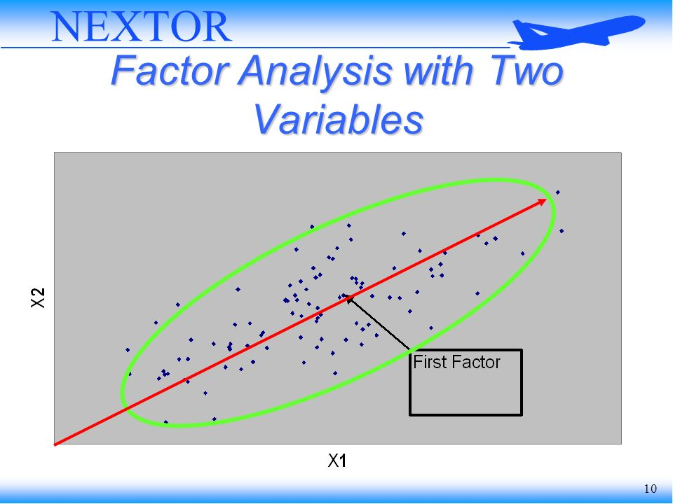 10 NEXTOR Factor Analysis with Two Variables