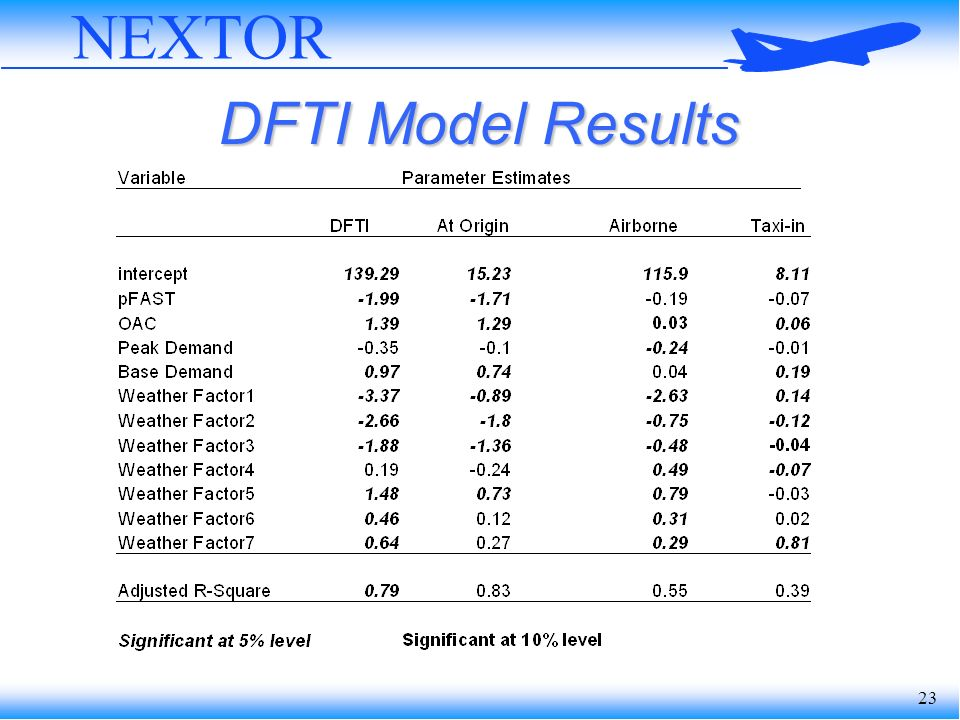 23 NEXTOR DFTI Model Results