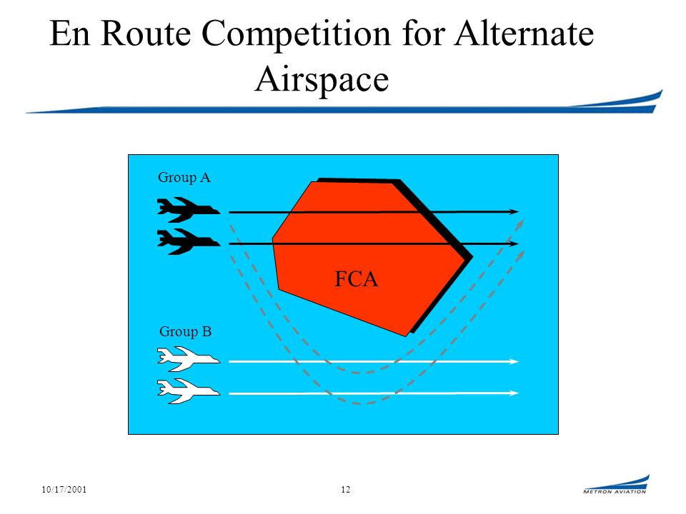 10/17/200112 Group B Group A FCA En Route Competition for Alternate Airspace