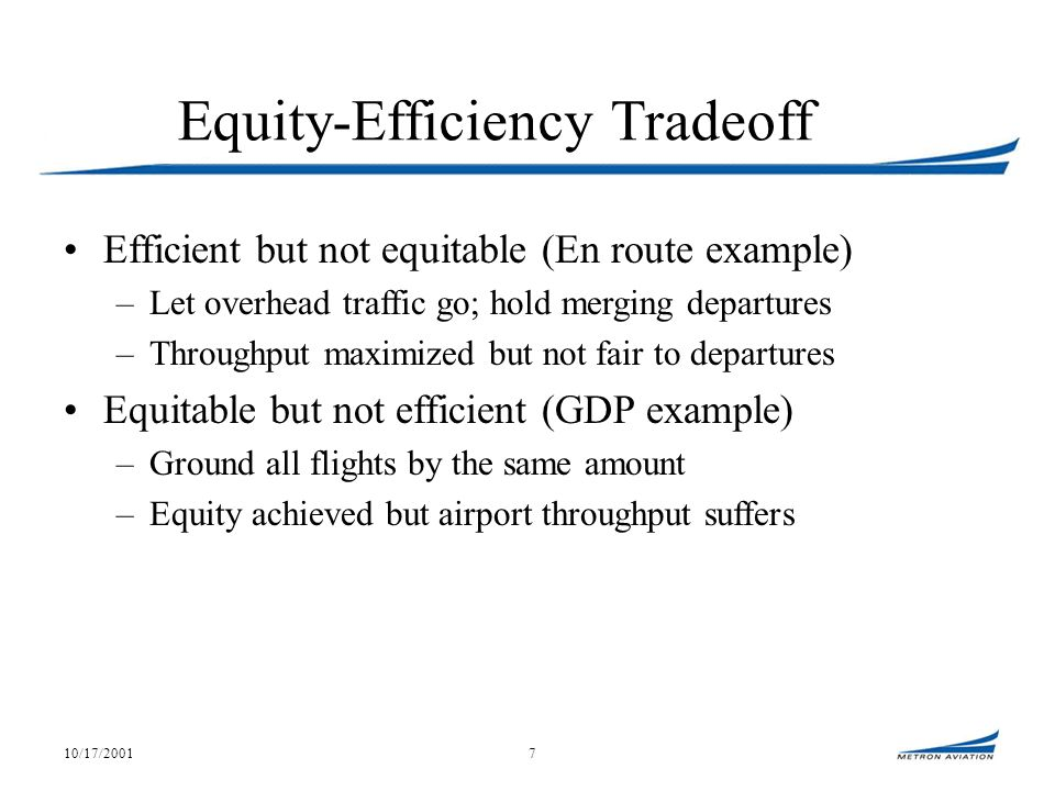 10/17/20017 Equity-Efficiency Tradeoff Efficient but not equitable (En route example) –Let overhead traffic go; hold merging departures –Throughput maximized but not fair to departures Equitable but not efficient (GDP example) –Ground all flights by the same amount –Equity achieved but airport throughput suffers