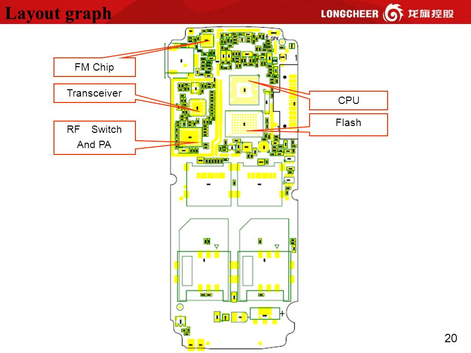 20 Transceiver RF Switch And PA Flash CPU FM Chip Layout graph