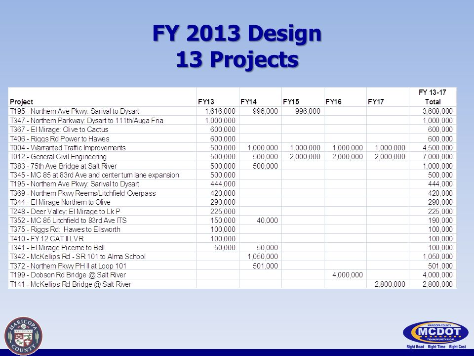 FY 2013 Design 13 Projects