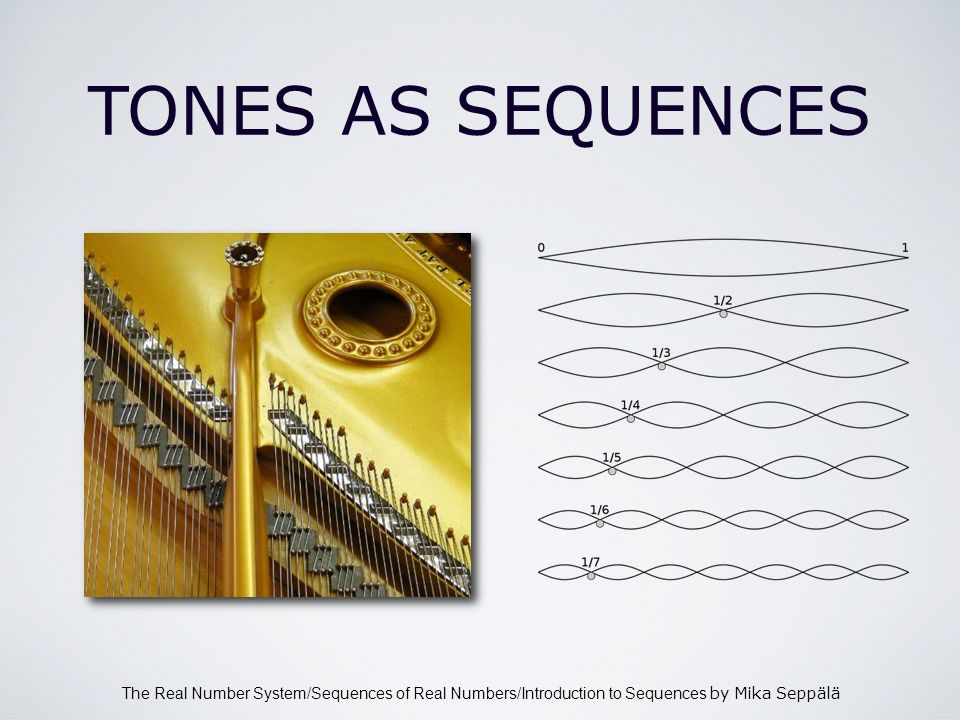 The Real Number System/Sequences of Real Numbers/Introduction to Sequences by Mika Seppälä TONES AS SEQUENCES