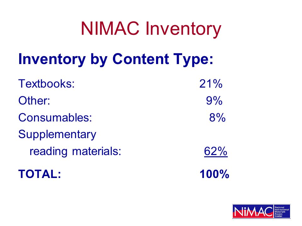 NIMAC Inventory Inventory by Content Type: Textbooks: 21% Other: 9% Consumables: 8% Supplementary reading materials: 62% TOTAL: 100%
