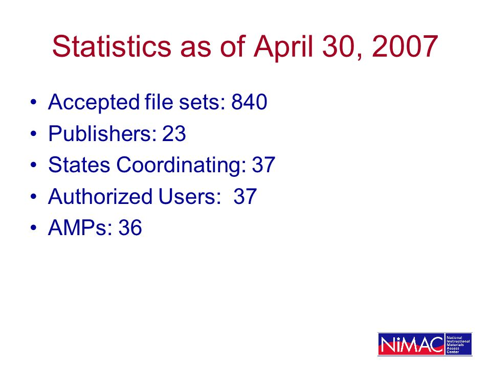 Statistics as of April 30, 2007 Accepted file sets: 840 Publishers: 23 States Coordinating: 37 Authorized Users: 37 AMPs: 36