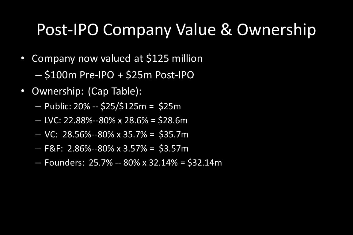 Post-IPO Company Value & Ownership Company now valued at $125 million – $100m Pre-IPO + $25m Post-IPO Ownership: (Cap Table): – Public: 20% -- $25/$125m = $25m – LVC: 22.88%--80% x 28.6% = $28.6m – VC: 28.56%--80% x 35.7% = $35.7m – F&F: 2.86%--80% x 3.57% = $3.57m – Founders: 25.7% -- 80% x 32.14% = $32.14m
