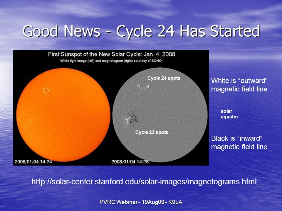 PVRC Webinar - 19Aug09 - K9LA Good News - Cycle 24 Has Started solar equator Cycle 24 spots Cycle 23 spots White is outward magnetic field line Black is inward magnetic field line http://solar-center.stanford.edu/solar-images/magnetograms.html