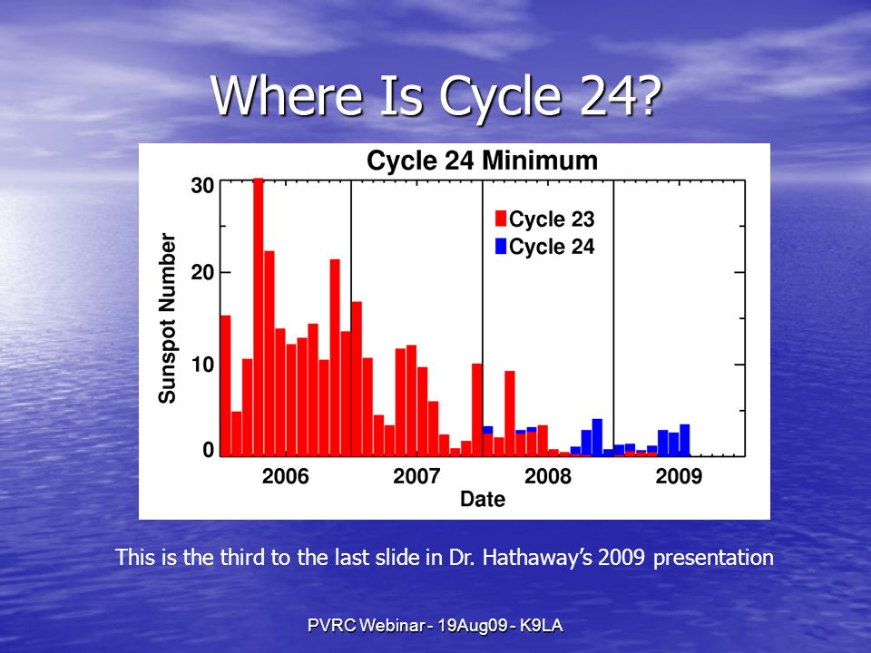 PVRC Webinar - 19Aug09 - K9LA Where Is Cycle 24. This is the third to the last slide in Dr.