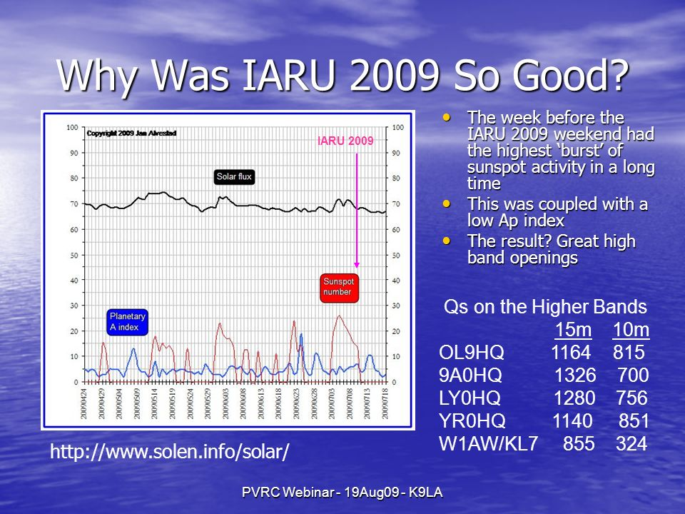 PVRC Webinar - 19Aug09 - K9LA Why Was IARU 2009 So Good.