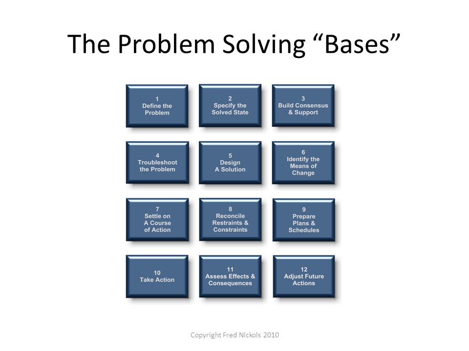 The Problem Solving Bases Copyright Fred Nickols 2010