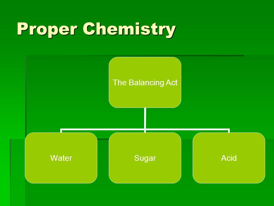 Proper Chemistry The Balancing Act WaterSugarAcid
