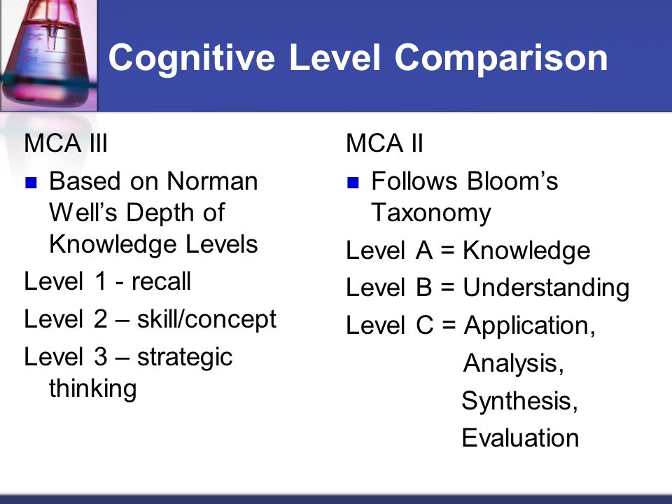 Cognitive Level Comparison MCA III Based on Norman Wells Depth of Knowledge Levels Level 1 - recall Level 2 – skill/concept Level 3 – strategic thinking MCA II Follows Blooms Taxonomy Level A = Knowledge Level B = Understanding Level C = Application, Analysis, Synthesis, Evaluation