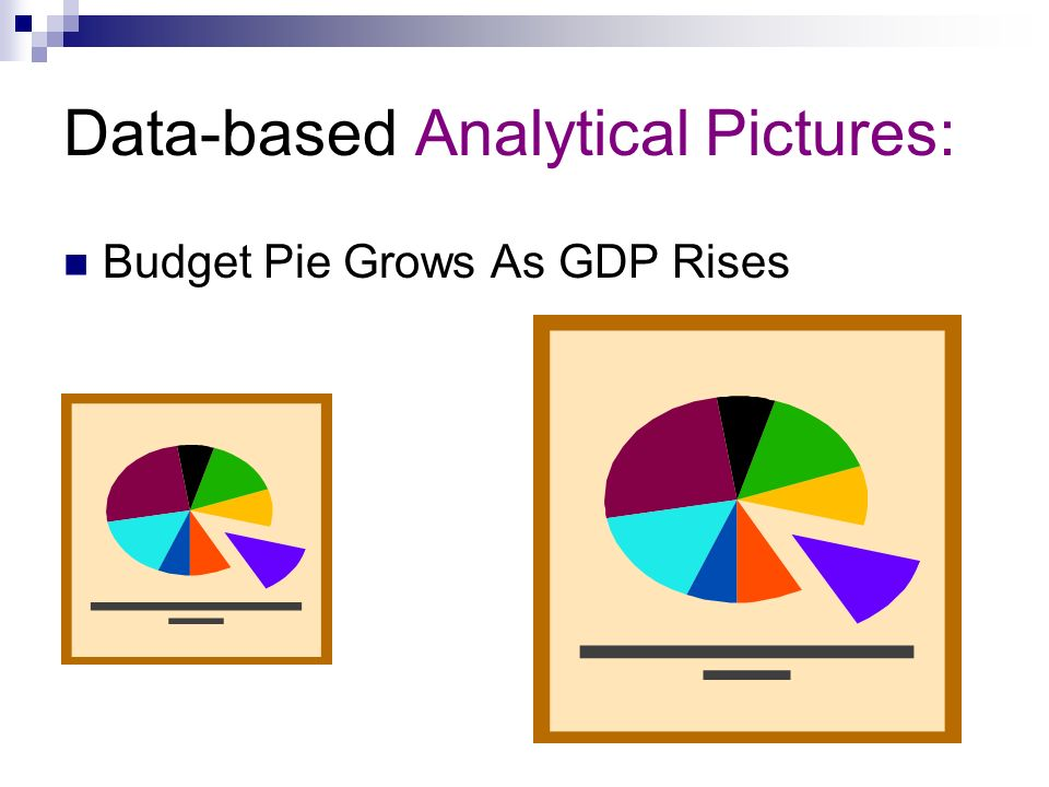 Data-based Analytical Pictures: Budget Pie Grows As GDP Rises