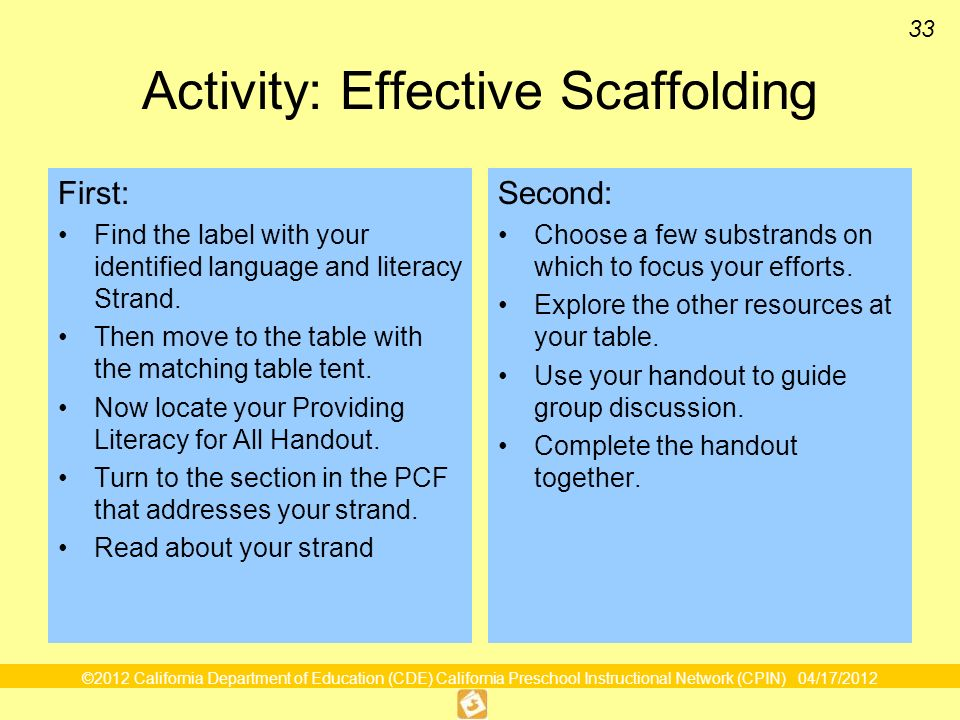 ©2012 California Department of Education (CDE) California Preschool Instructional Network (CPIN) 04/17/2012 33 Activity: Effective Scaffolding First: Find the label with your identified language and literacy Strand.