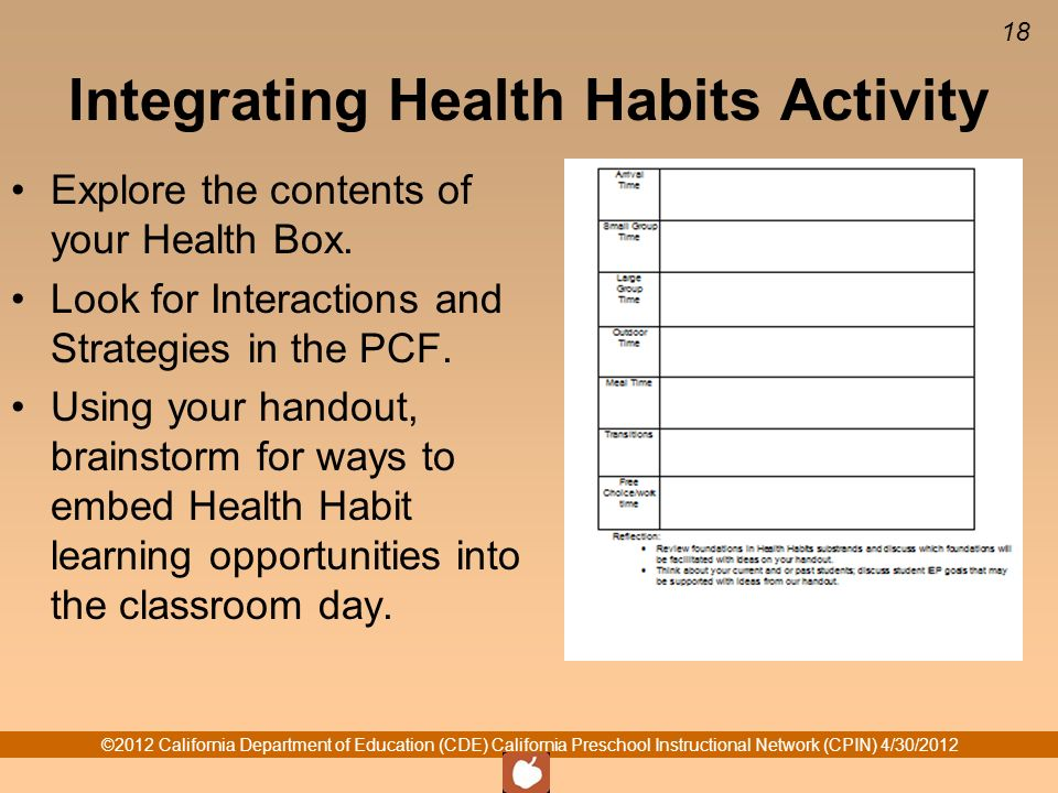 18 Integrating Health Habits Activity Explore the contents of your Health Box.