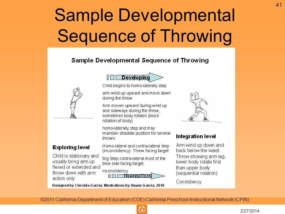 TRANSITION Sample Developmental Sequence of Throwing 41 ©2011 California Department of Education (CDE) California Preschool Instructional Network (CPIN) 2/27/2014
