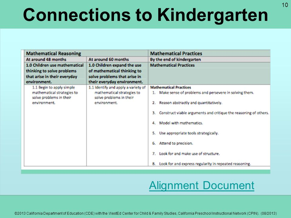Connections to Kindergarten Alignment Document ©2013 California Department of Education (CDE) with the WestEd Center for Child & Family Studies, California Preschool Instructional Network (CPIN).