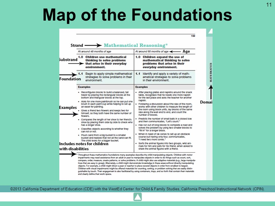 Map of the Foundations 11 ©2013 California Department of Education (CDE) with the WestEd Center for Child & Family Studies, California Preschool Instructional Network (CPIN).