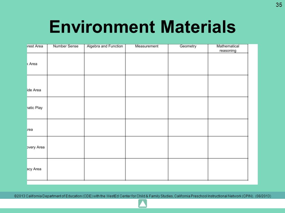 Environment Materials ©2013 California Department of Education (CDE) with the WestEd Center for Child & Family Studies, California Preschool Instructional Network (CPIN).