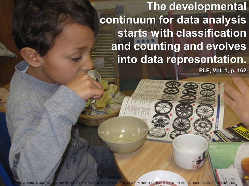 The developmental continuum for data analysis starts with classification and counting and evolves into data representation.