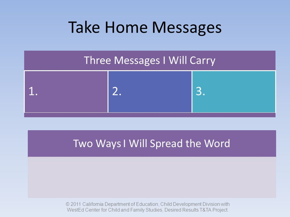 Take Home Messages Three Messages I Will Carry 1.2.3.
